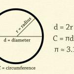 Công thức tính chu vi hình tròn và bài tập ví dụ