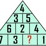 Cùng hack não với 4 câu đố toán học